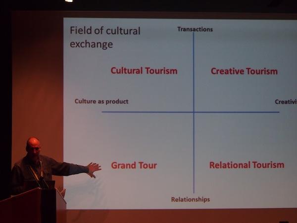 """Parallel dazu berichtet der renommierte Experte für Kultur- und Kreativtourismus, Greg Richards, zur konzeptuellen Entwicklung von Kreativtourismus, welcher mit Kulturtourismus allgemein und dem (neu geprägten Ausdruck des) """"Beziehungstourismus"""" im speziellen in Verbindung steht."""