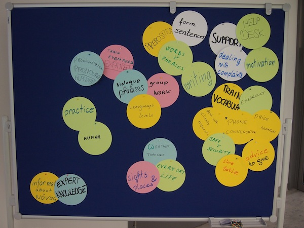 Gleich zu Beginn starten wir mit einer großen Feedback- & Fragen-Runde, welche uns den ganzen Tag schön visuell begleitet: Welche Themenfelder gilt es zu erarbeiten? Wo liegen (noch) sprachliche Hürden? Was wünsche ich mir als Teilnehmer von den Englisch-Seminaren, abgestimmt auf meinen Betrieb?