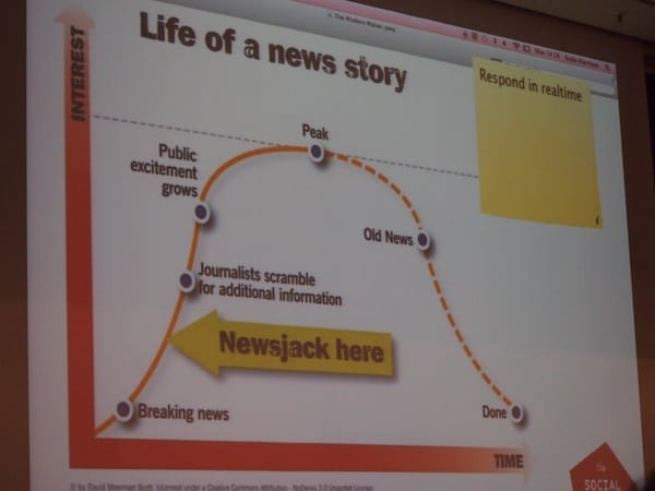 """Newsjack"" a story right here - what an interesting graphic I have never seen before. You?"