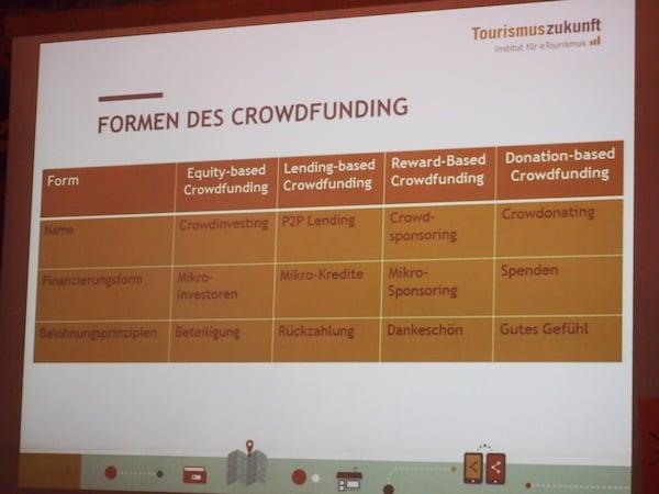 ... bis hin zu Social Media & Crowdfunding, vorgestellt von Touristiker & Jurist Thomas Taler aus Innsbruck.